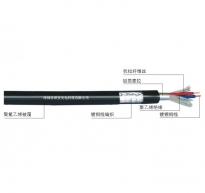 RVVP型系列咪线聚氯乙烯绝缘屏蔽聚氯乙烯护套软电线